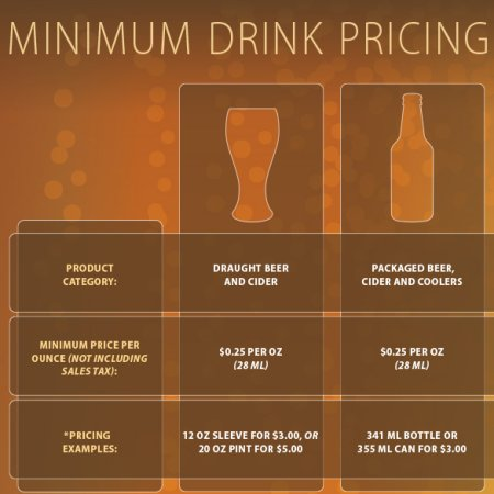 BC_minimumdrinkpricing